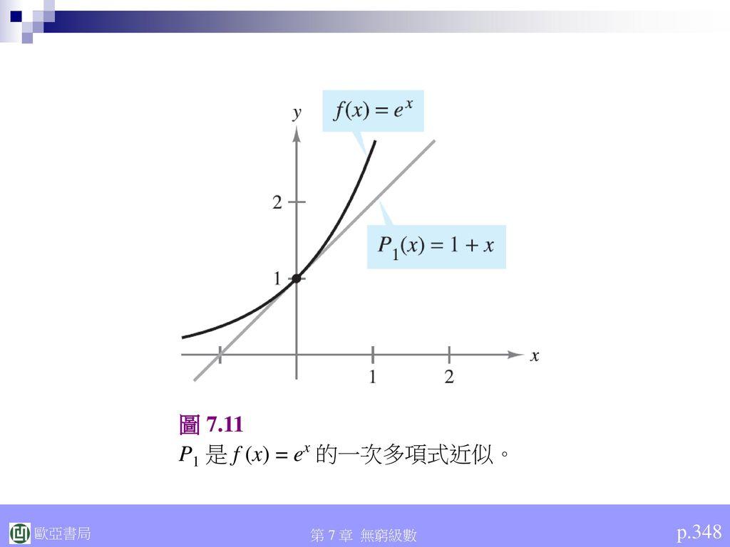 圖 7.11 P1 是 f (x) = ex 的一次多項式近似。 p.348