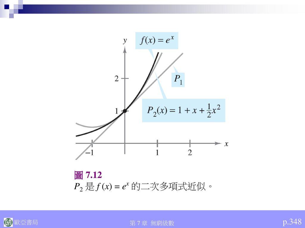 圖 7.12 P2 是 f (x) = ex 的二次多項式近似。 p.348
