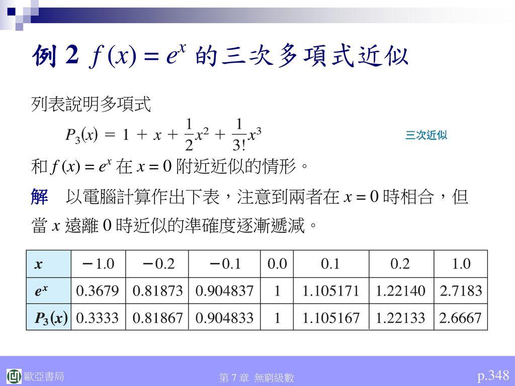 例 2 f (x) = ex 的三次多項式近似 列表說明多項式 和 f (x) = ex 在 x = 0 附近近似的情形。