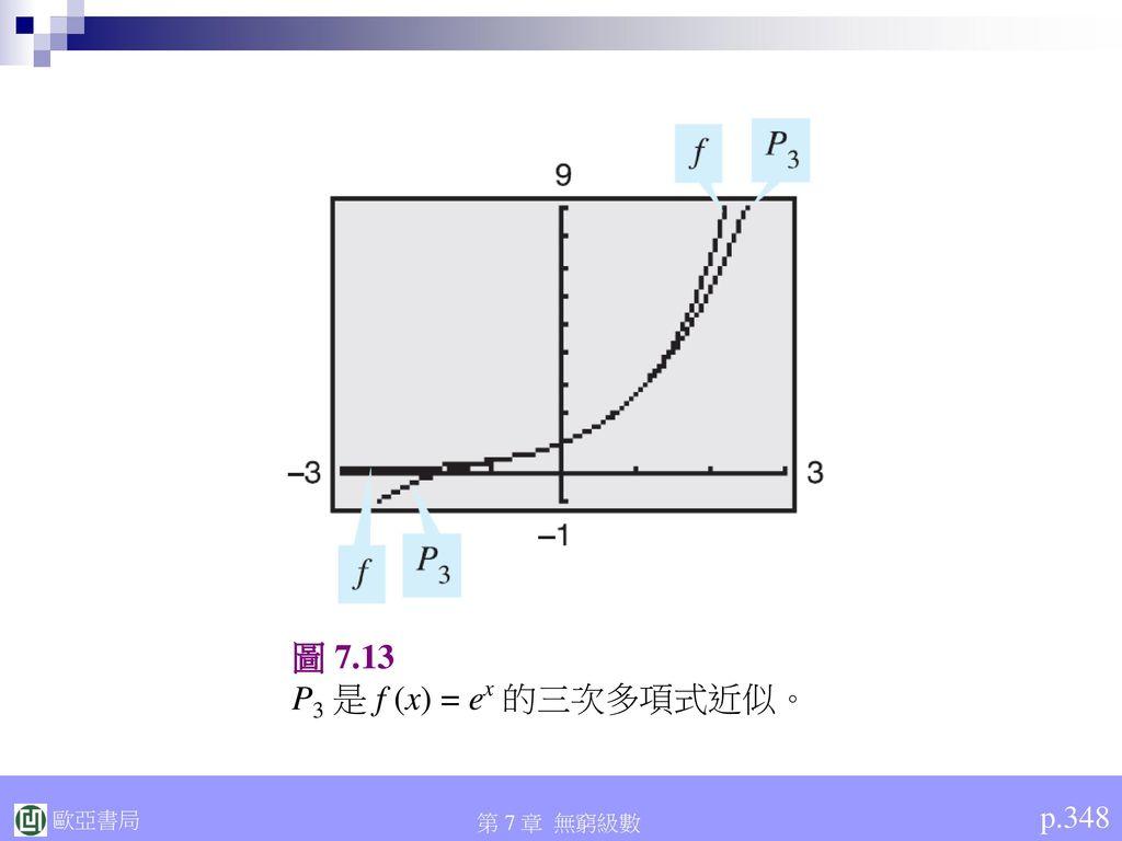圖 7.13 P3 是 f (x) = ex 的三次多項式近似。 p.348
