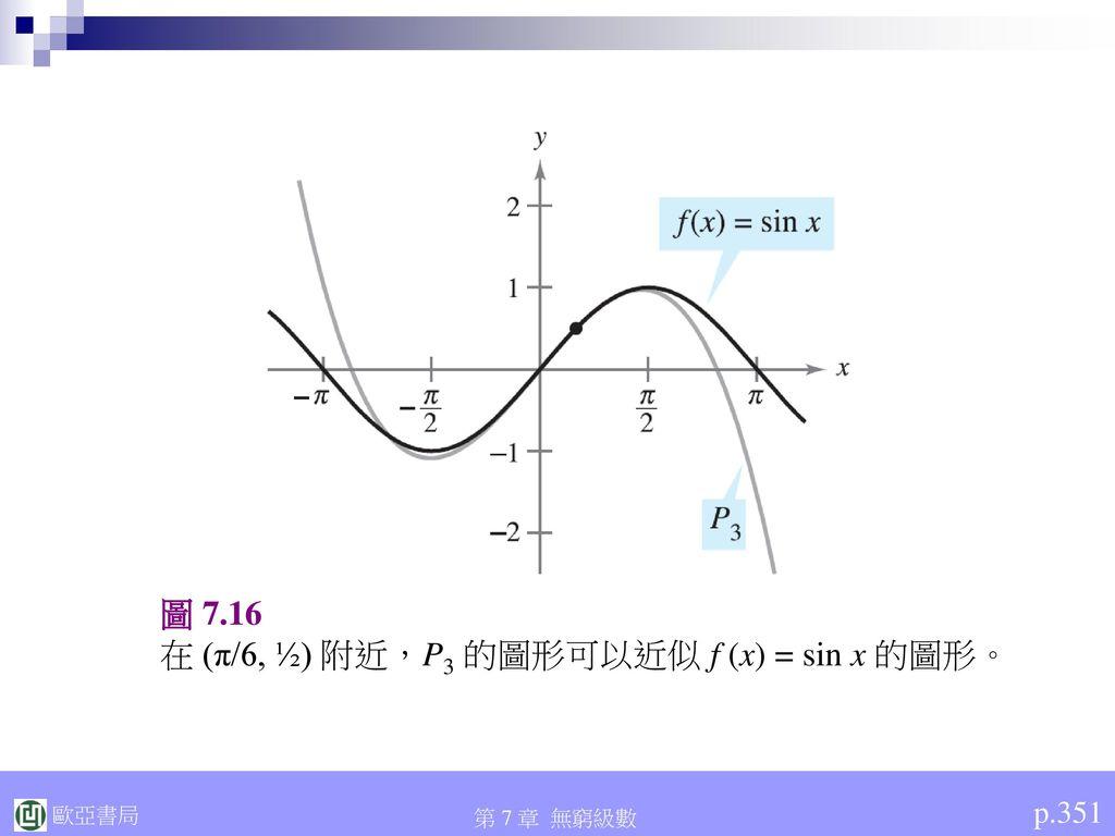 在 (π/6, ½) 附近,P3 的圖形可以近似 f (x) = sin x 的圖形。