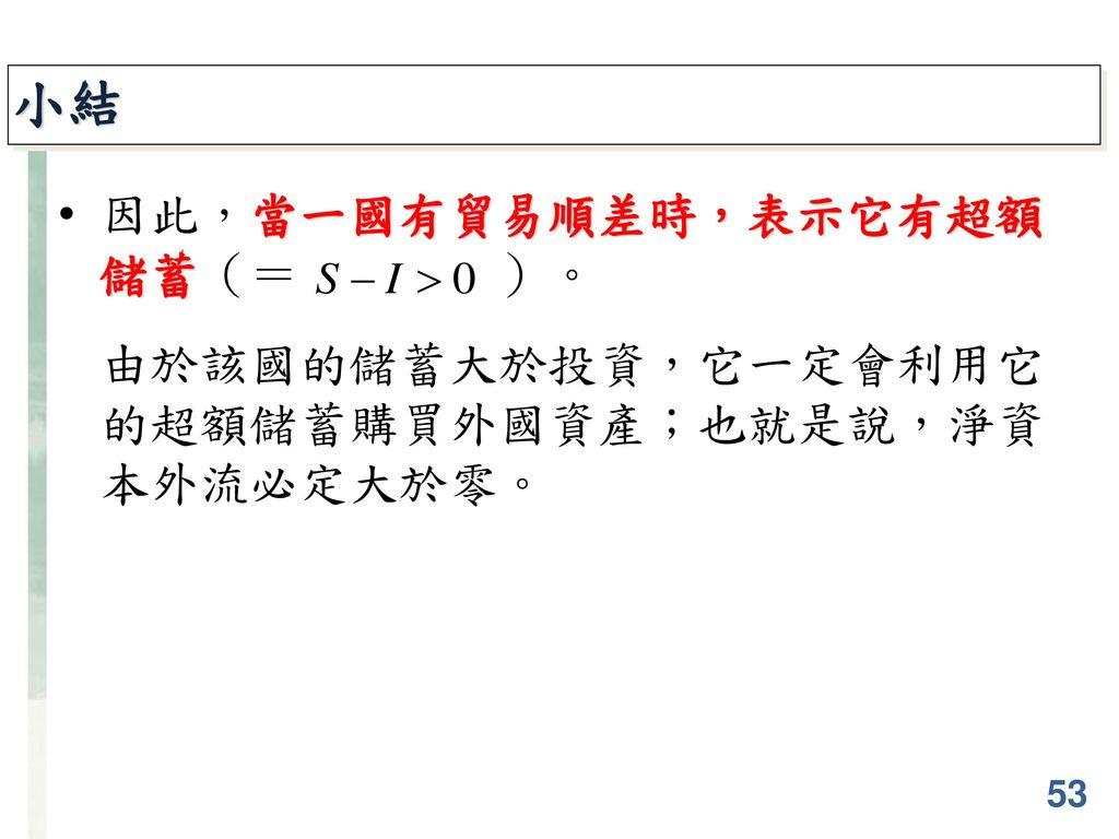 小結 因此,當一國有貿易順差時,表示它有超額儲蓄(= )。