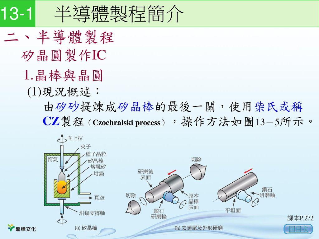 13-1 半導體製程簡介 二、半導體製程 矽晶圓製作IC 1.晶棒與晶圓
