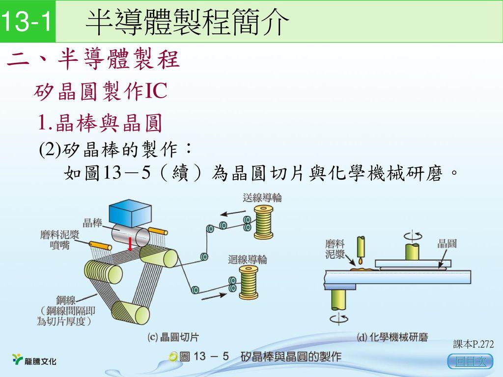 13-1 半導體製程簡介 二、半導體製程 矽晶圓製作IC 1.晶棒與晶圓 (2)矽晶棒的製作: 如圖13-5(續)為晶圓切片與化學機械研磨。