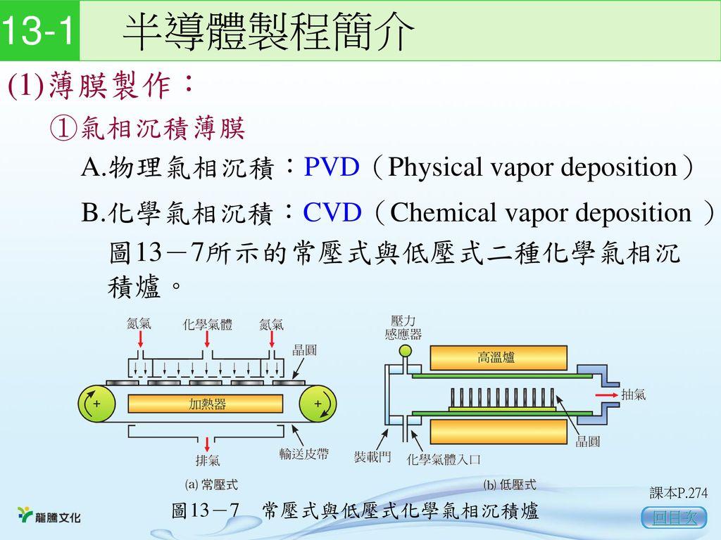 13-1 半導體製程簡介 (1)薄膜製作: ①氣相沉積薄膜 A.物理氣相沉積:PVD(Physical vapor deposition)
