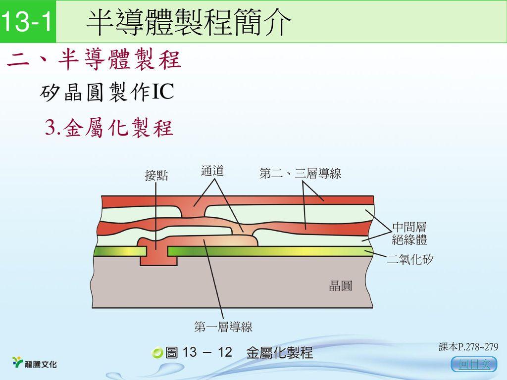 13-1 半導體製程簡介 二、半導體製程 矽晶圓製作IC 3.金屬化製程 課本P.278~279 回目次