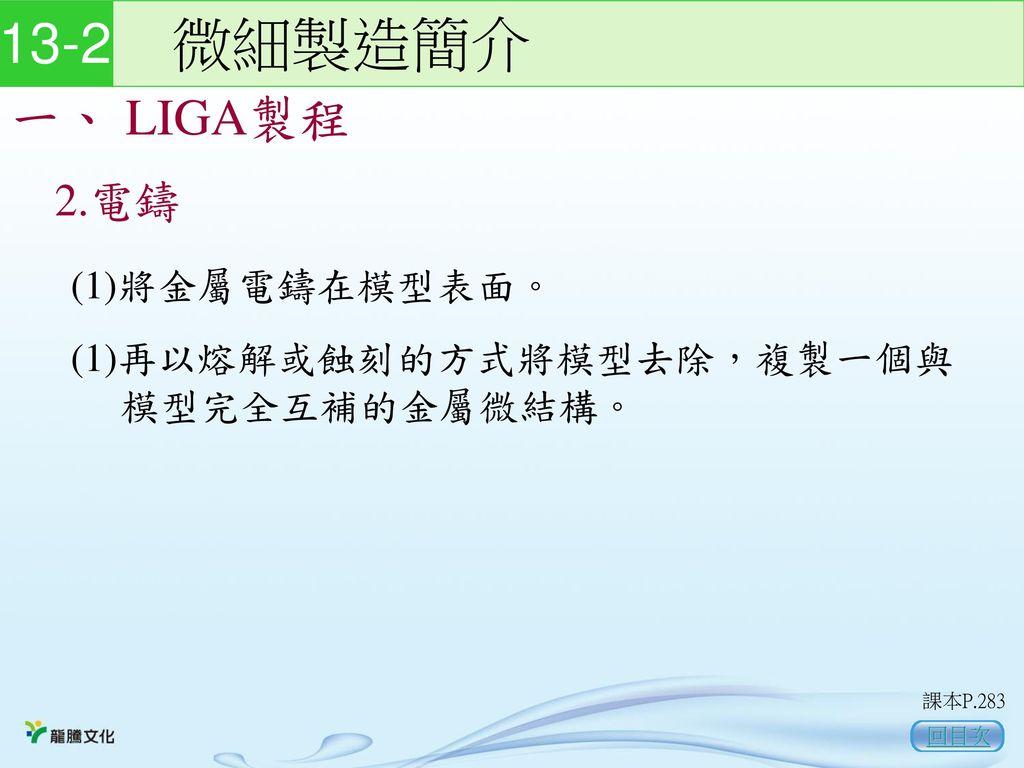 13-2 微細製造簡介 一、 LIGA製程 2.電鑄 (1)將金屬電鑄在模型表面。