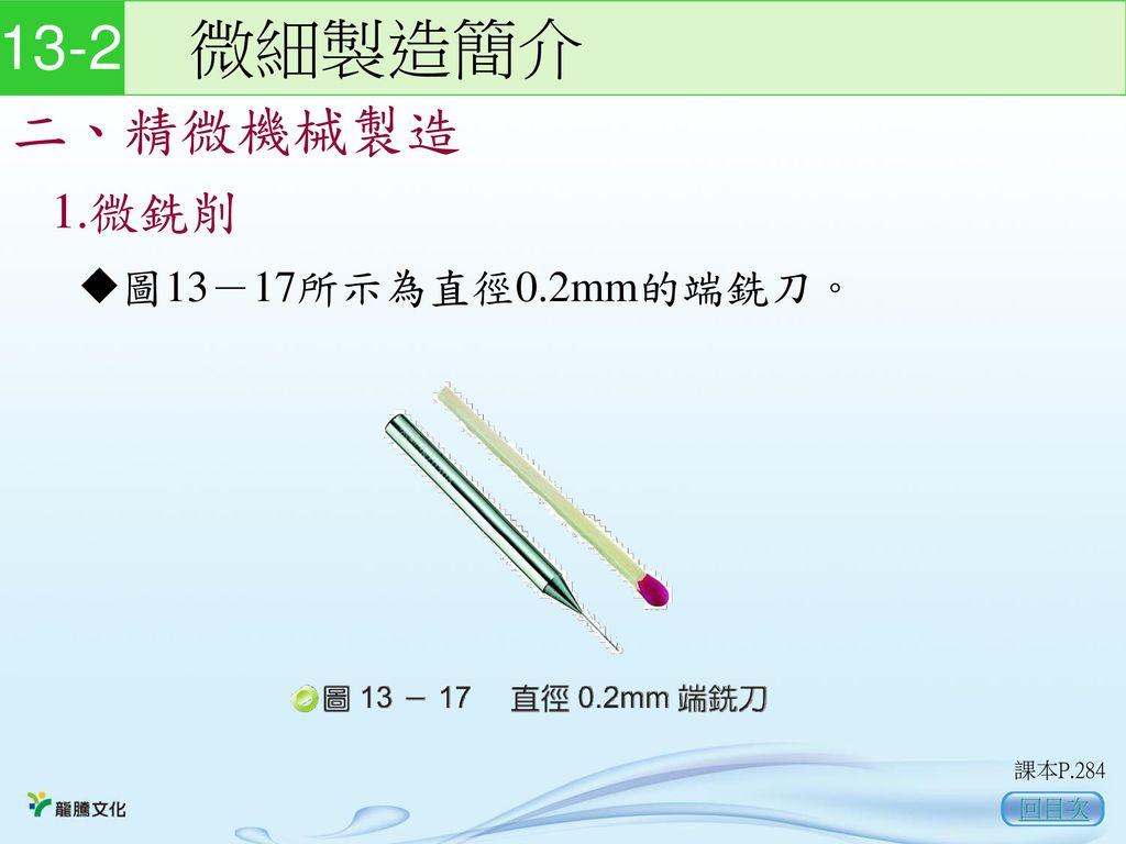 13-2 微細製造簡介 二、精微機械製造 1.微銑削 圖13-17所示為直徑0.2mm的端銑刀。 課本P.284 回目次