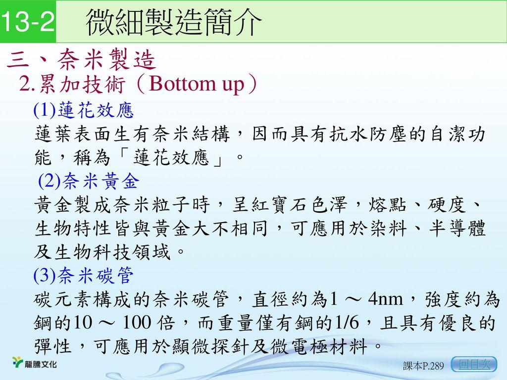 13-2 微細製造簡介 三、奈米製造 2.累加技術(Bottom up) (1)蓮花效應