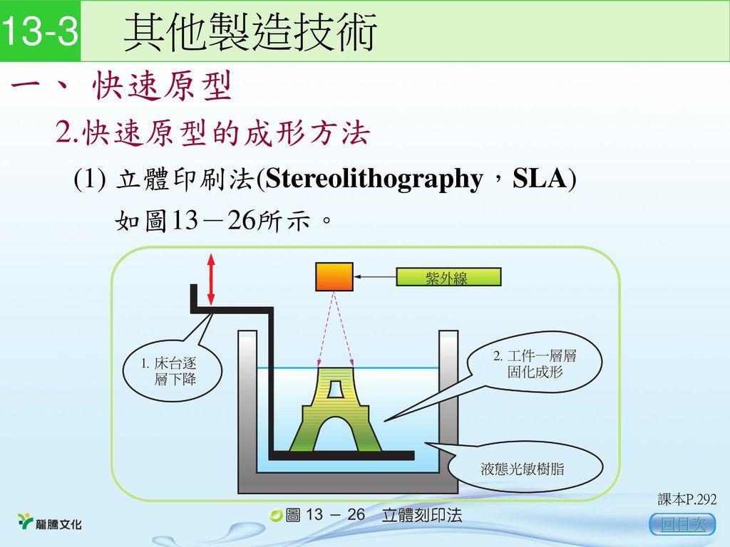 13-3 其他製造技術 一、 快速原型 2.快速原型的成形方法 (1) 立體印刷法(Stereolithography,SLA)