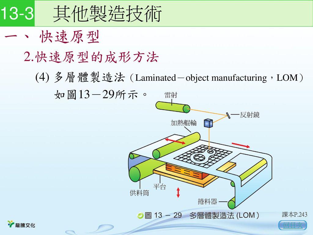13-3 其他製造技術 一、 快速原型 2.快速原型的成形方法