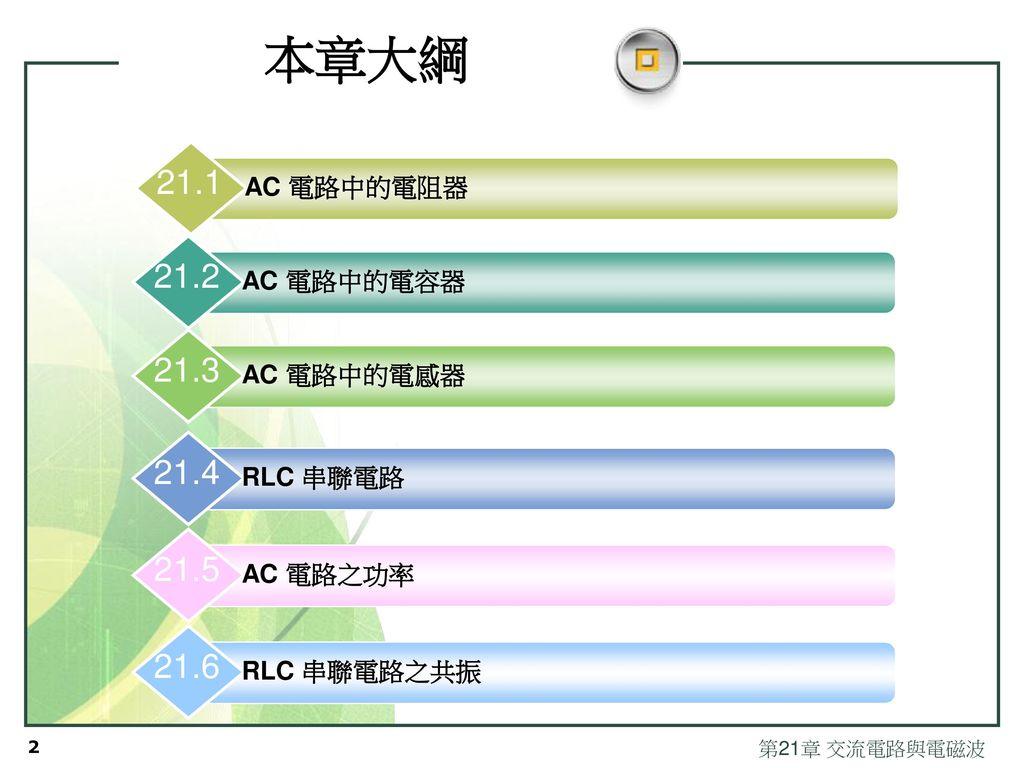 本章大綱 21.1 21.2 21.3 21.4 21.5 21.6 AC 電路中的電阻器 AC 電路中的電容器 AC 電路中的電感器
