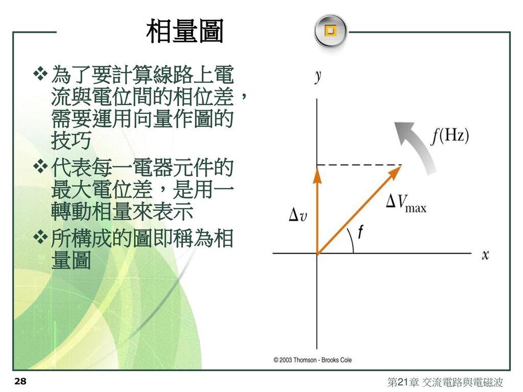相量圖 為了要計算線路上電流與電位間的相位差,需要運用向量作圖的技巧 代表每一電器元件的最大電位差,是用一轉動相量來表示