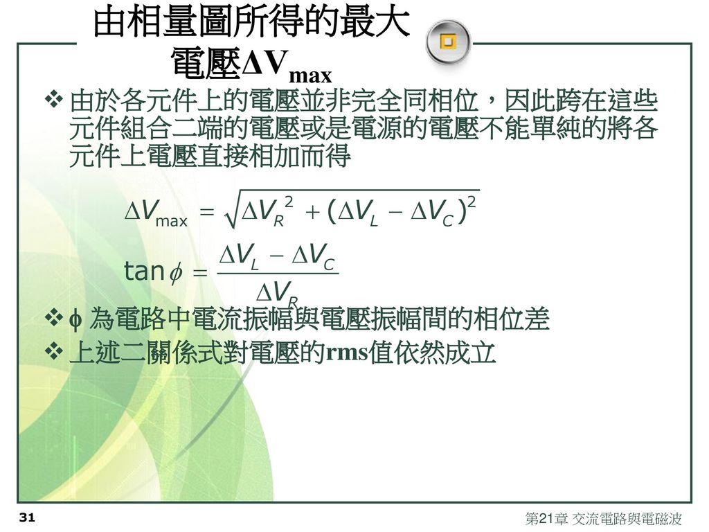 由相量圖所得的最大電壓ΔVmax 由於各元件上的電壓並非完全同相位,因此跨在這些元件組合二端的電壓或是電源的電壓不能單純的將各元件上電壓直接相加而得.  為電路中電流振幅與電壓振幅間的相位差. 上述二關係式對電壓的rms值依然成立.