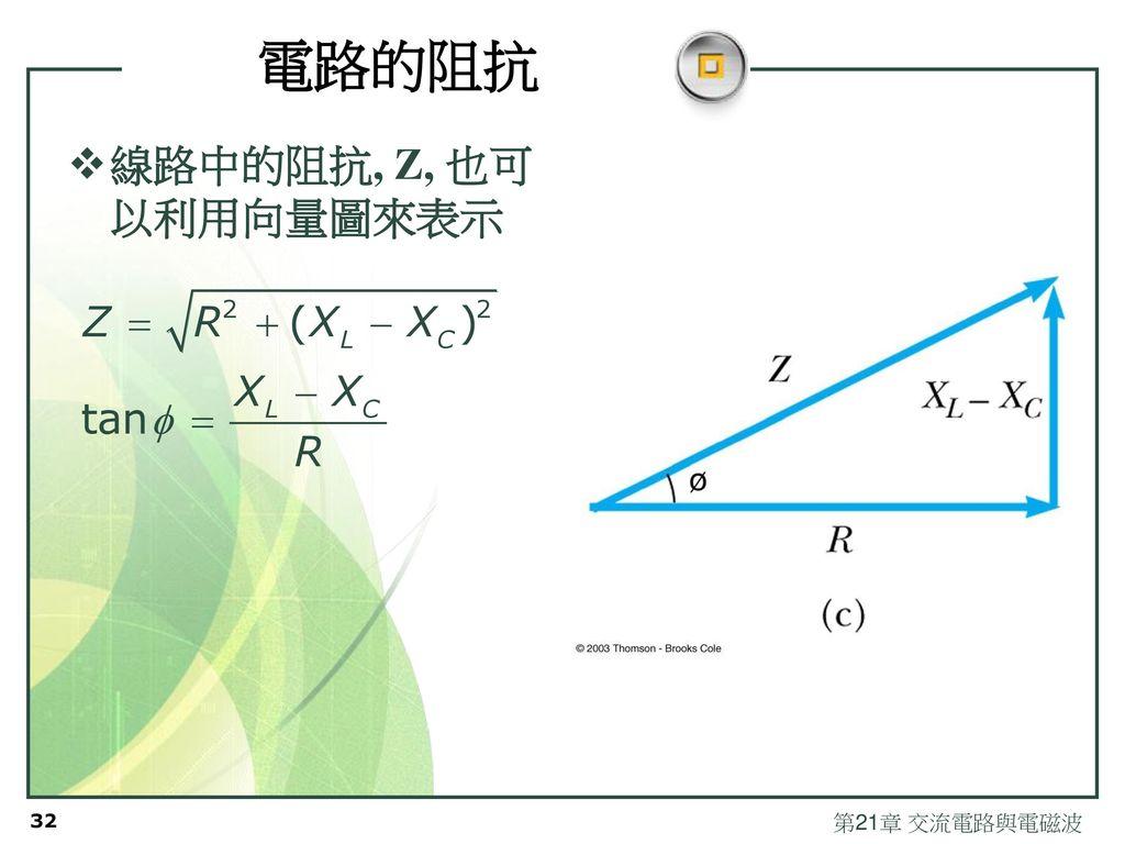 電路的阻抗 線路中的阻抗, Z, 也可以利用向量圖來表示 第21章 交流電路與電磁波
