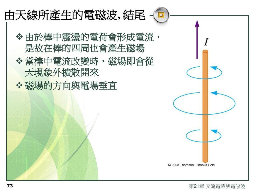由天線所產生的電磁波, 結尾 由於棒中震盪的電荷會形成電流,是故在棒的四周也會產生磁場 當棒中電流改變時,磁場即會從天現象外擴散開來