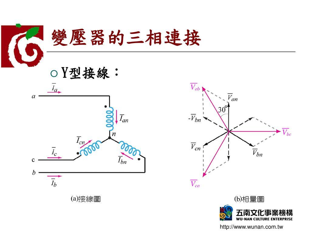 變壓器的三相連接 Y型接線: