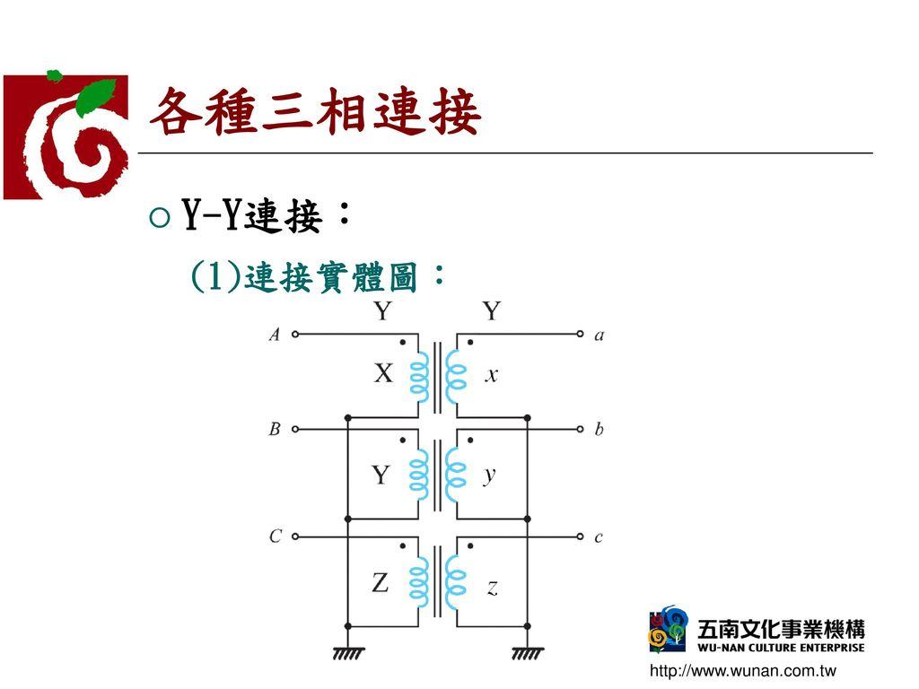 各種三相連接 Y-Y連接: (1)連接實體圖: