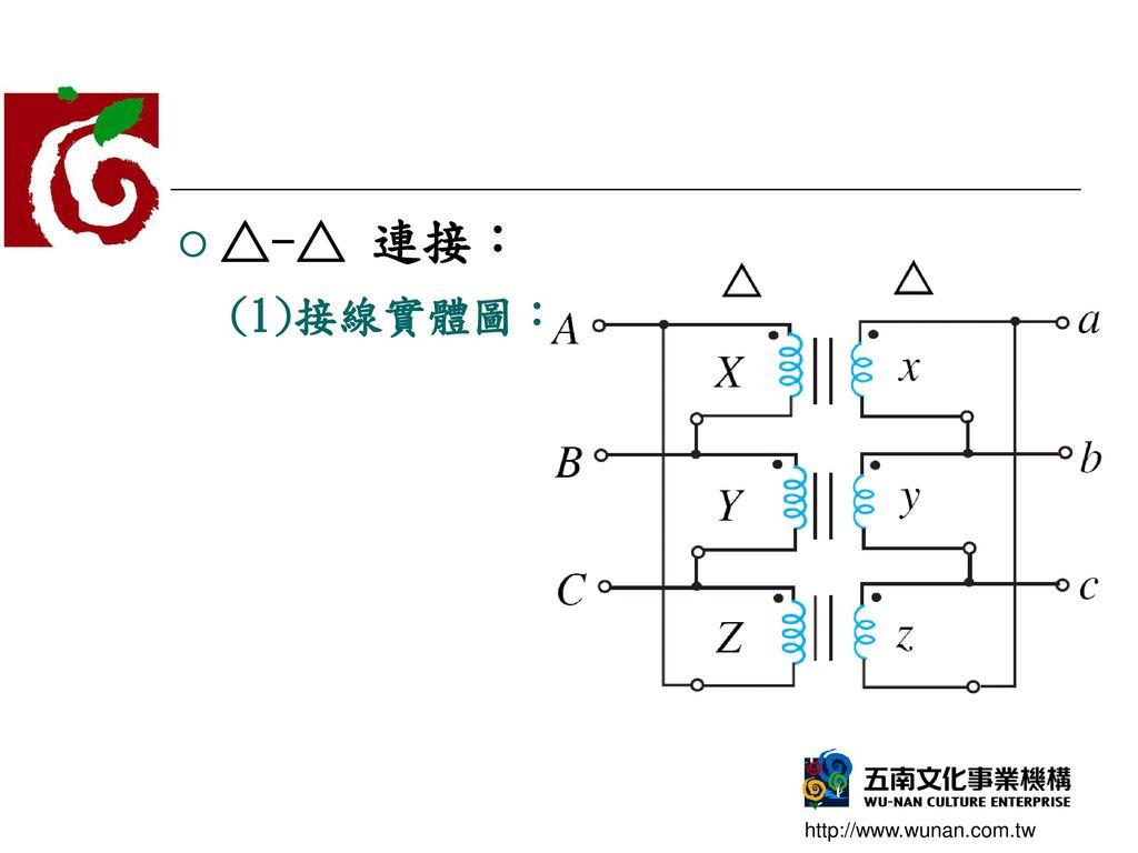 △-△ 連接: (1)接線實體圖: