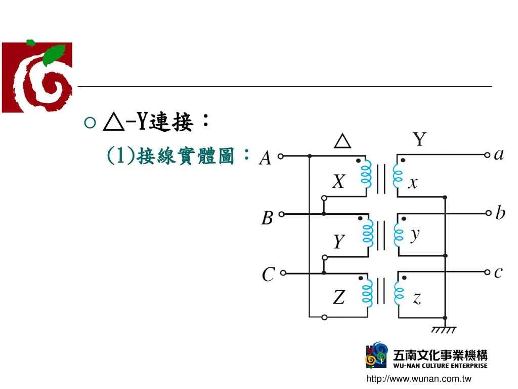 △-Y連接: (1)接線實體圖: