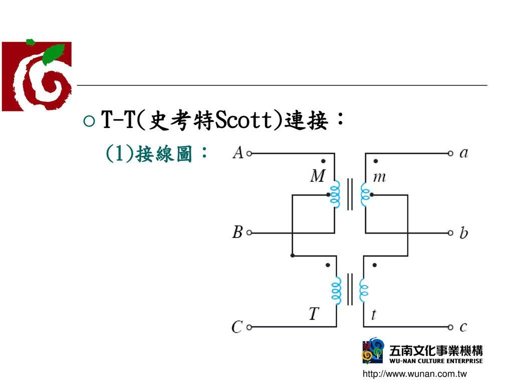 T-T(史考特Scott)連接: (1)接線圖: