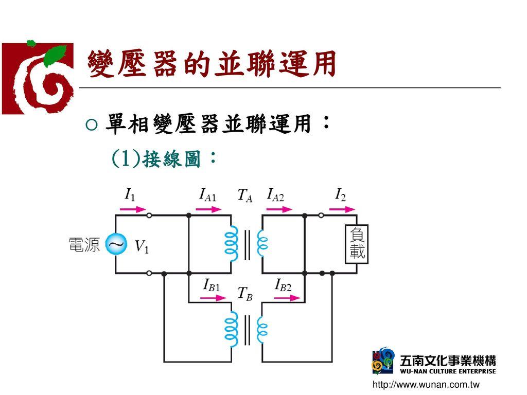 變壓器的並聯運用 單相變壓器並聯運用: (1)接線圖: