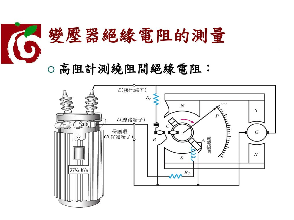 變壓器絕緣電阻的測量 高阻計測繞阻間絕緣電阻: