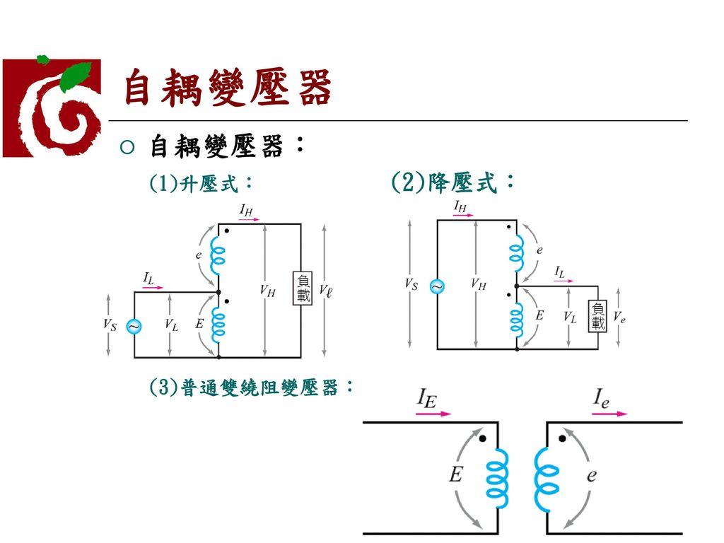 自耦變壓器 自耦變壓器: (1)升壓式: (2)降壓式: (3)普通雙繞阻變壓器: