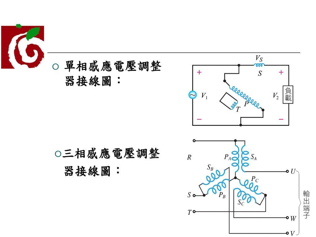 單相感應電壓調整器接線圖: 三相感應電壓調整 器接線圖: