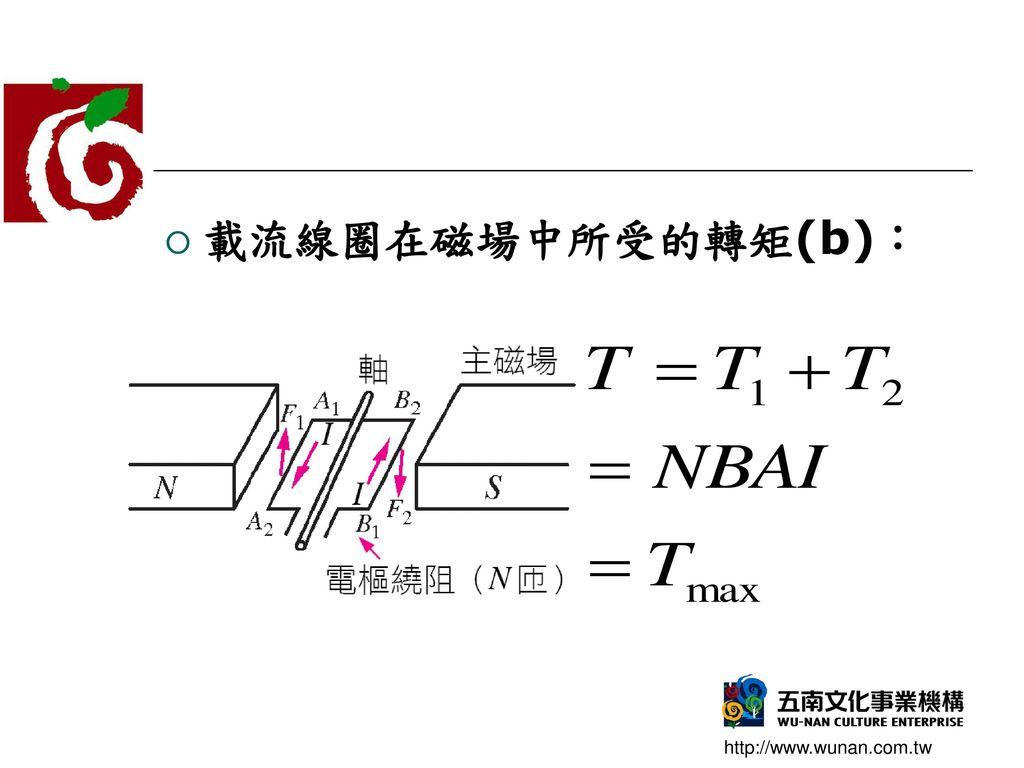 載流線圈在磁場中所受的轉矩(b):