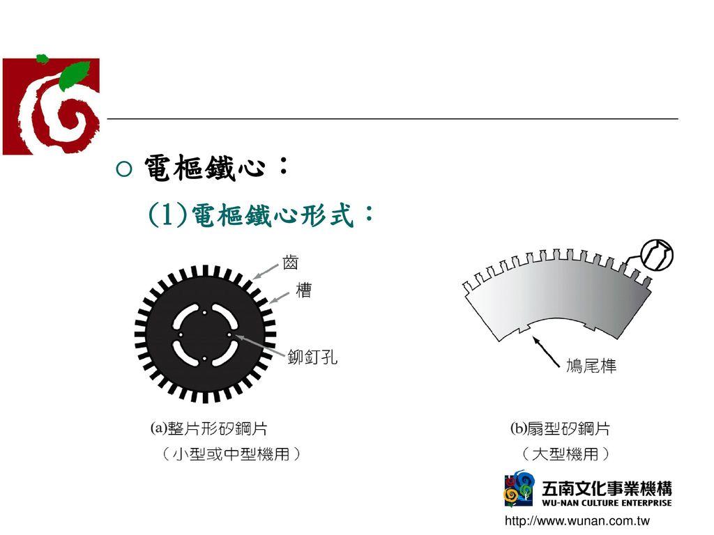 電樞鐵心: (1)電樞鐵心形式: