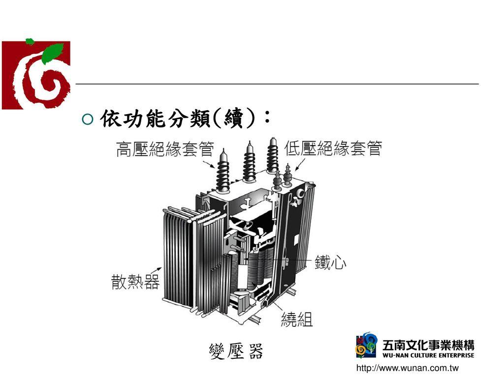 依功能分類(續): 變壓器