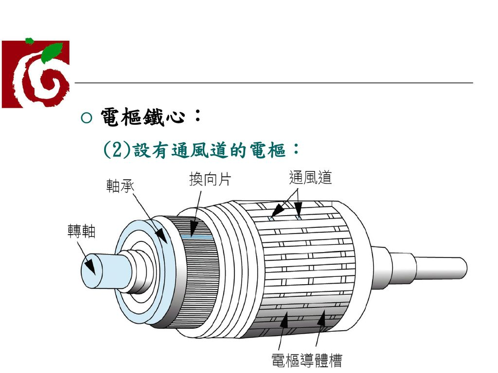電樞鐵心: (2)設有通風道的電樞: