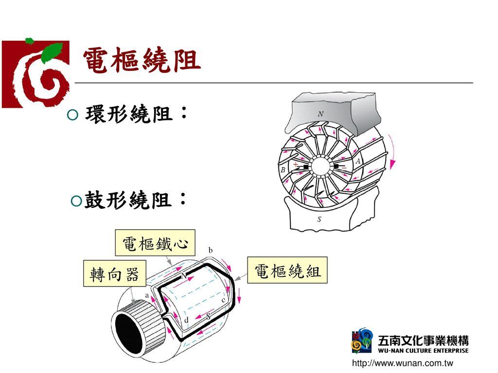 電樞繞阻 環形繞阻: 鼓形繞阻: 電樞繞組 電樞鐵心 轉向器