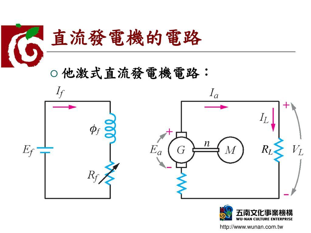 直流發電機的電路 他激式直流發電機電路: