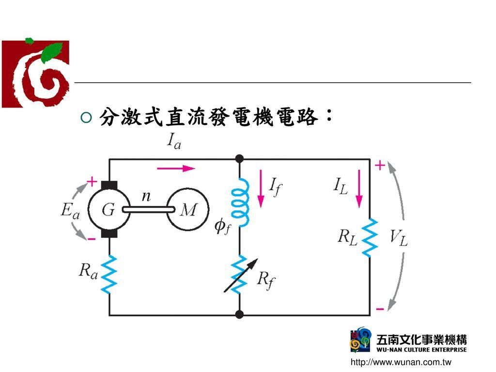 分激式直流發電機電路: