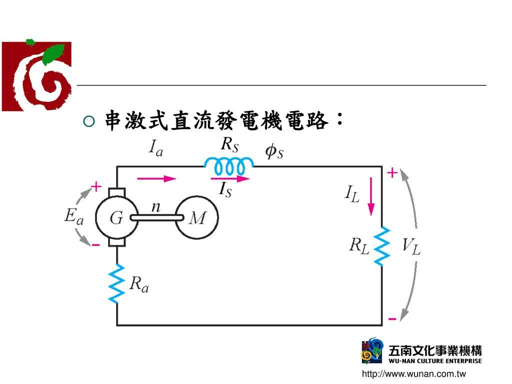 串激式直流發電機電路: