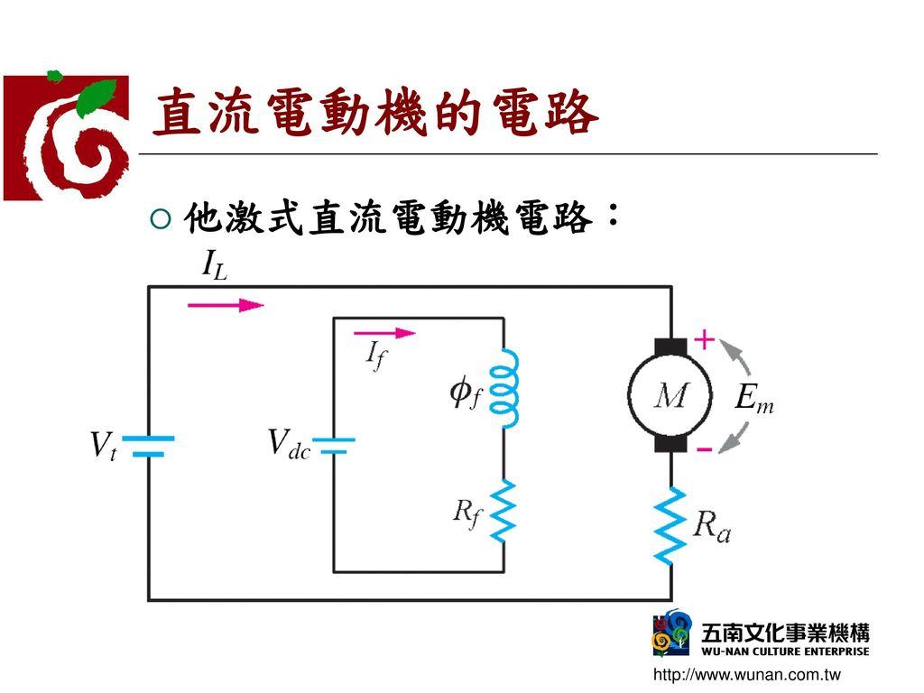 直流電動機的電路 他激式直流電動機電路:
