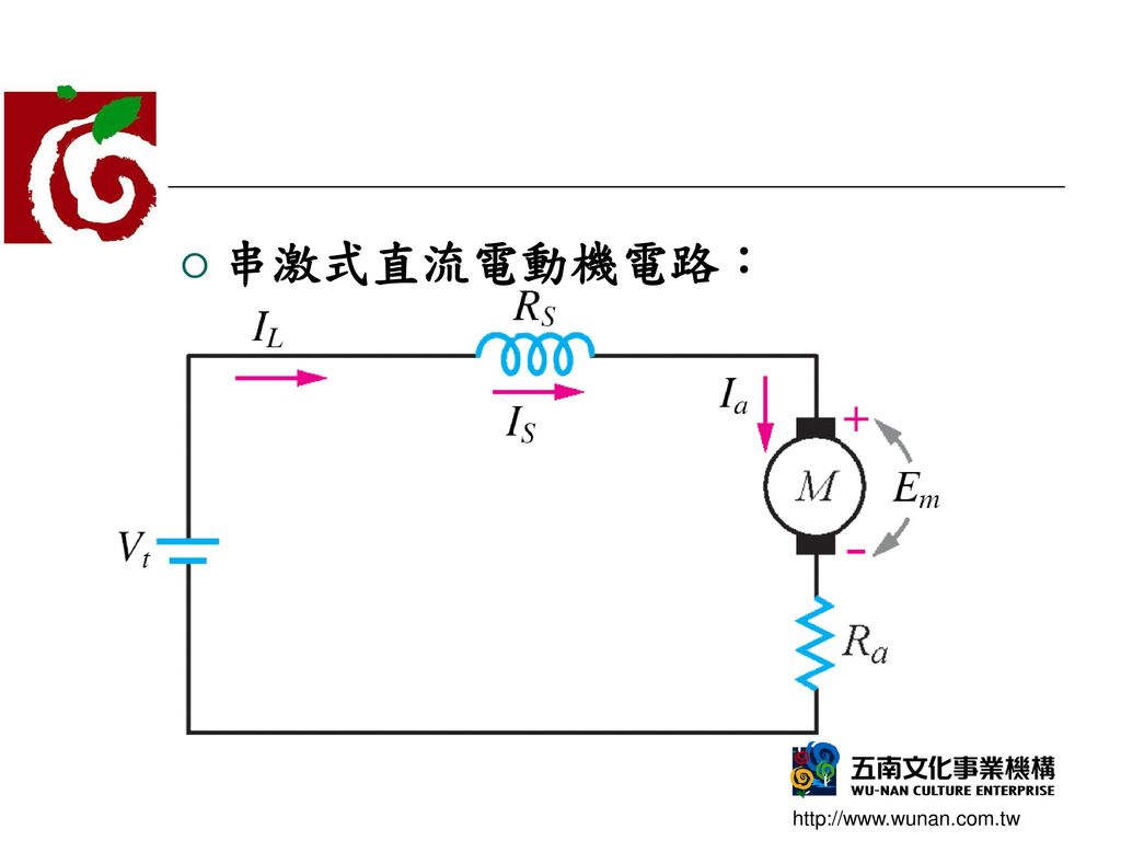 串激式直流電動機電路: