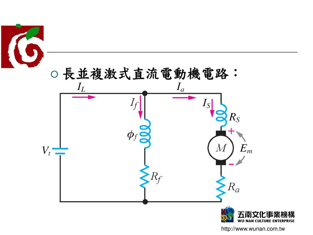 長並複激式直流電動機電路: