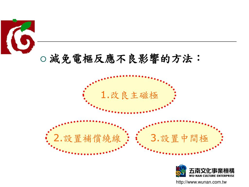 減免電樞反應不良影響的方法: 1.改良主磁極 2.設置補償繞線 3.設置中間極