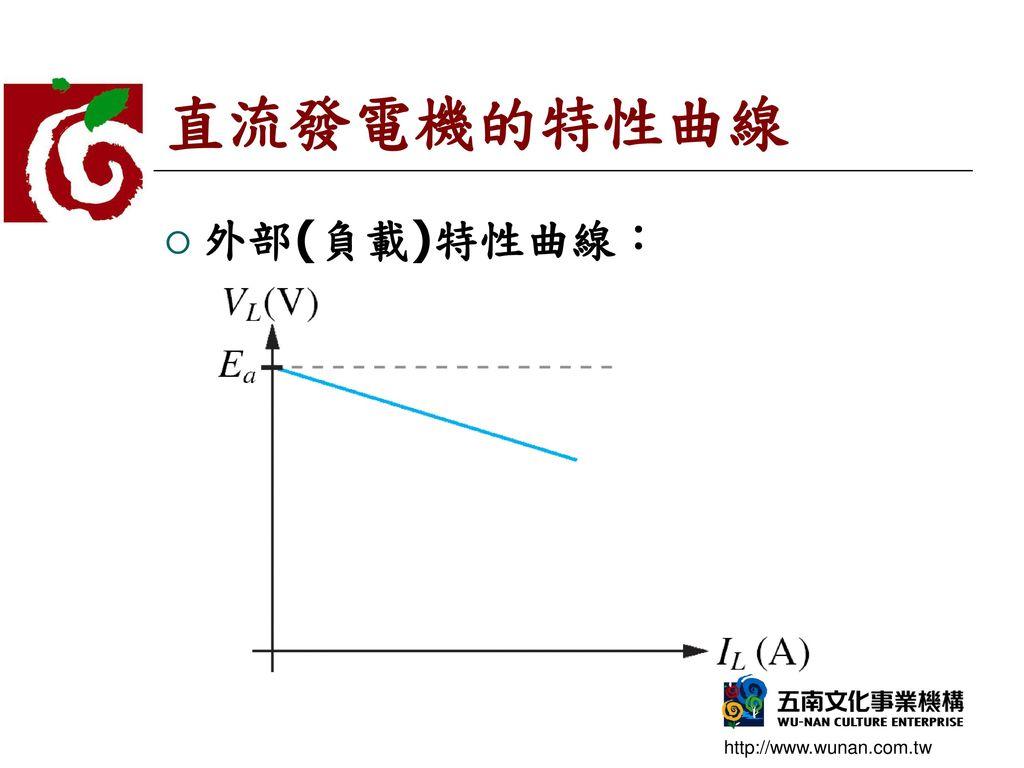 直流發電機的特性曲線 外部(負載)特性曲線: