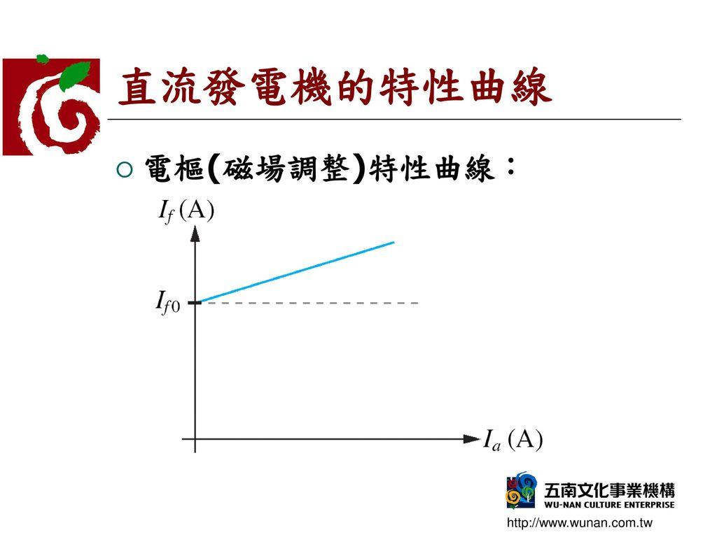 直流發電機的特性曲線 電樞(磁場調整)特性曲線:
