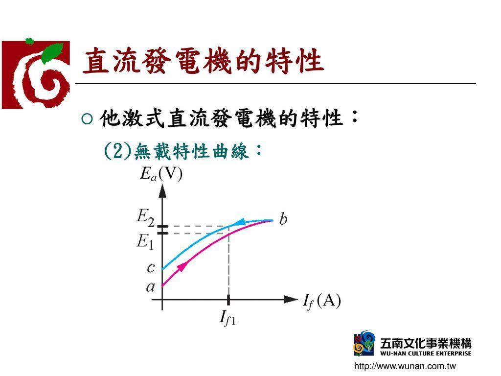 直流發電機的特性 他激式直流發電機的特性: (2)無載特性曲線: