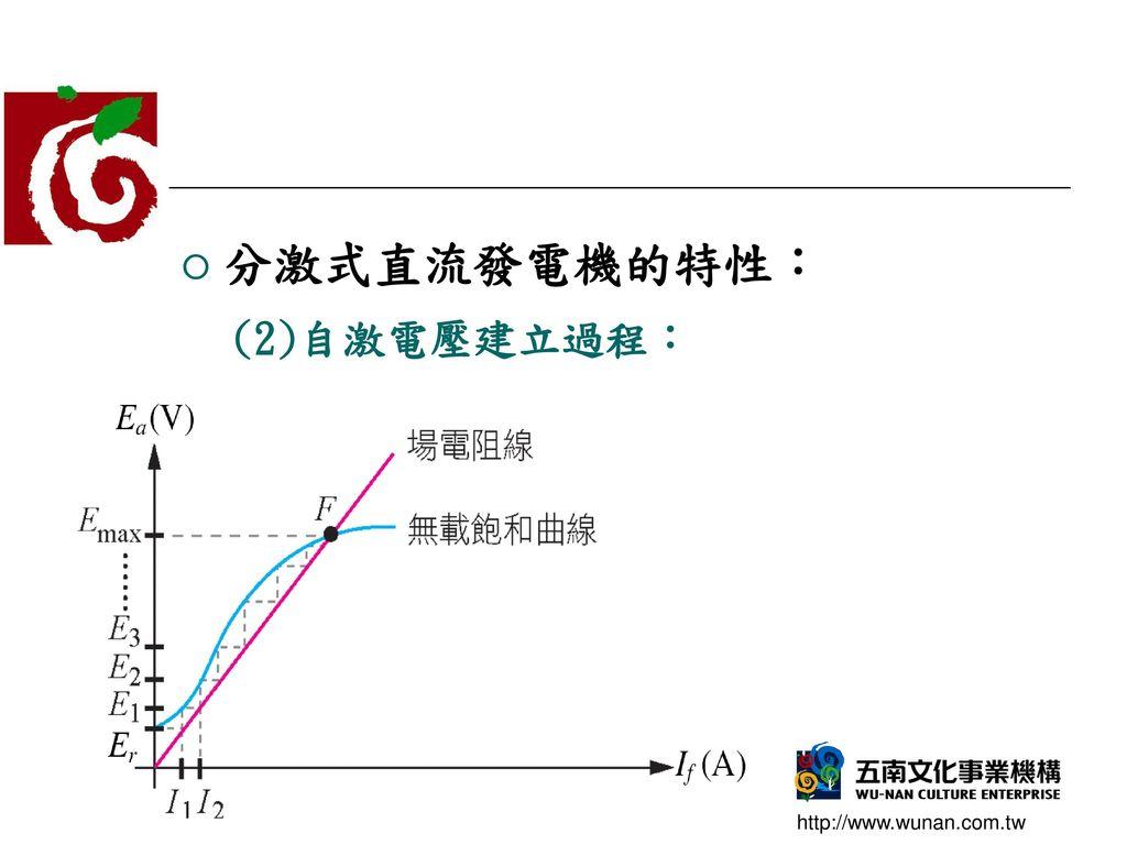 分激式直流發電機的特性: (2)自激電壓建立過程: