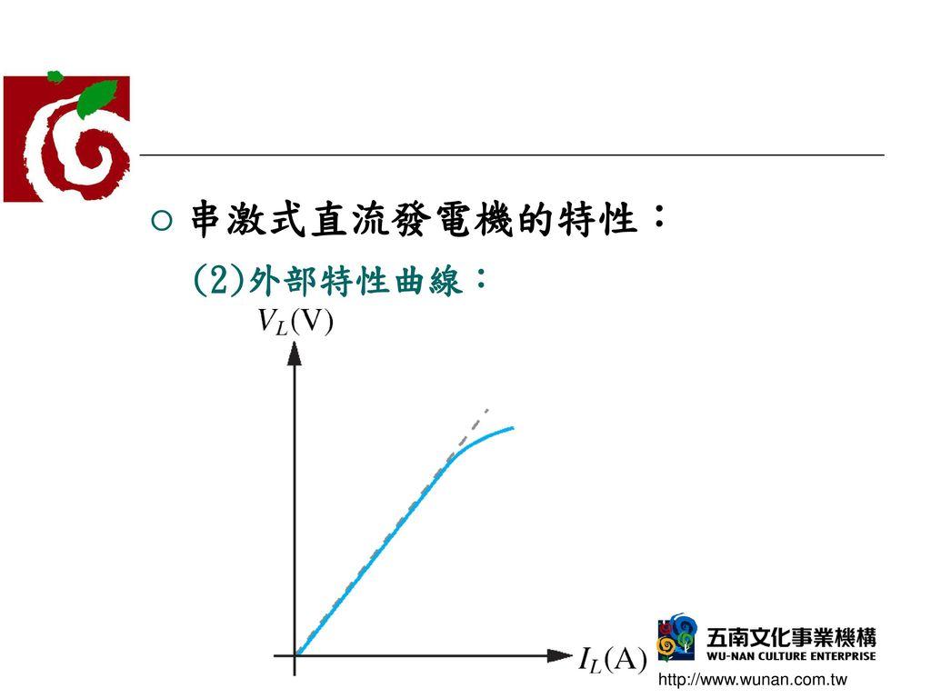 串激式直流發電機的特性: (2)外部特性曲線: