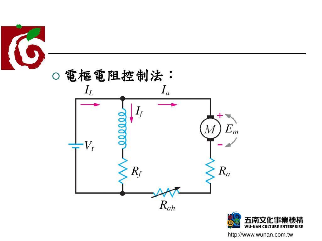 電樞電阻控制法: