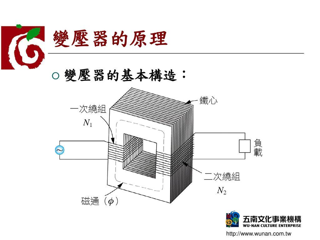 變壓器的原理 變壓器的基本構造: