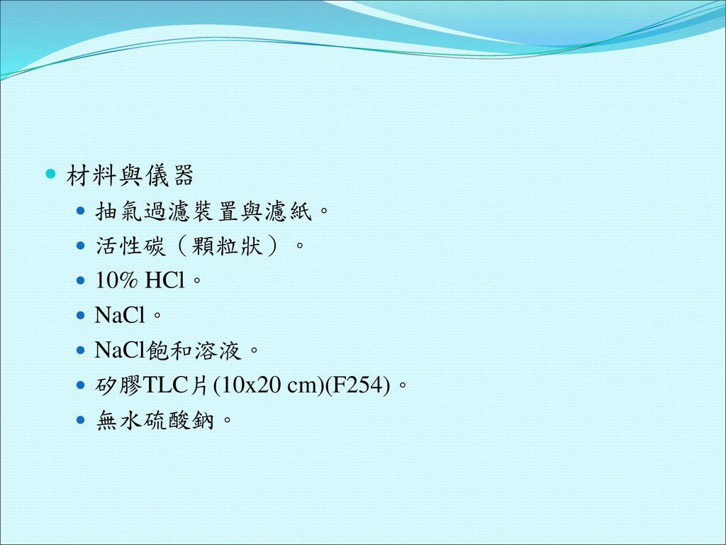 材料與儀器 抽氣過濾裝置與濾紙。 活性碳(顆粒狀)。 10% HCl。 NaCl。 NaCl飽和溶液。