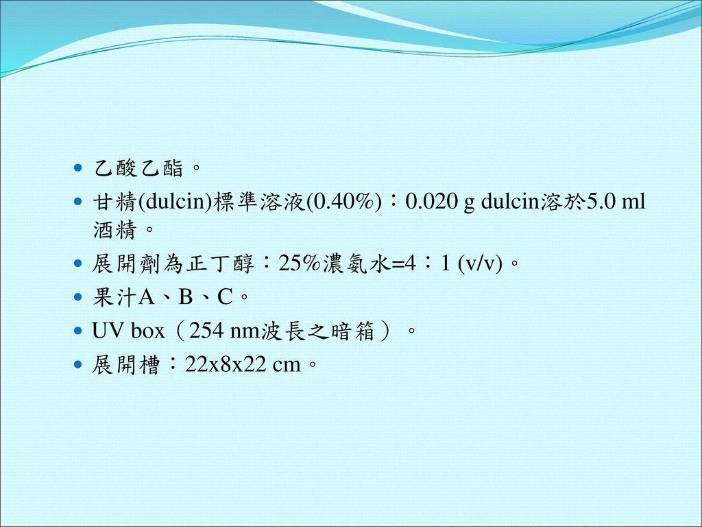 乙酸乙酯。 甘精(dulcin)標準溶液(0.40%):0.020 g dulcin溶於5.0 ml酒精。 展開劑為正丁醇:25%濃氨水=4:1 (v/v)。 果汁A、B、C。 UV box(254 nm波長之暗箱)。